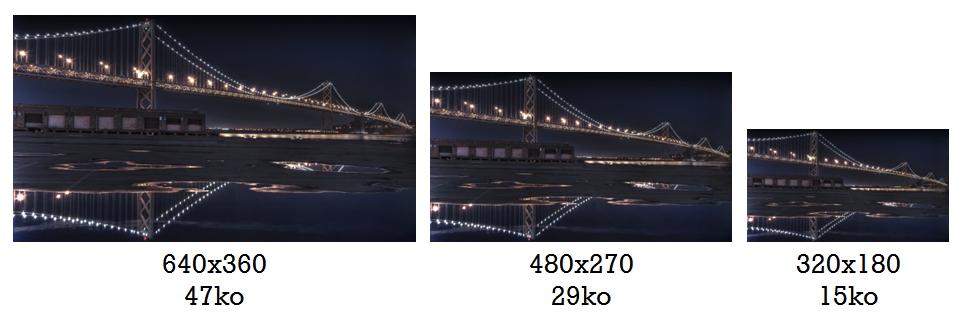 Le responsive images illustré