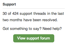 Nombre de topics résolus par le support